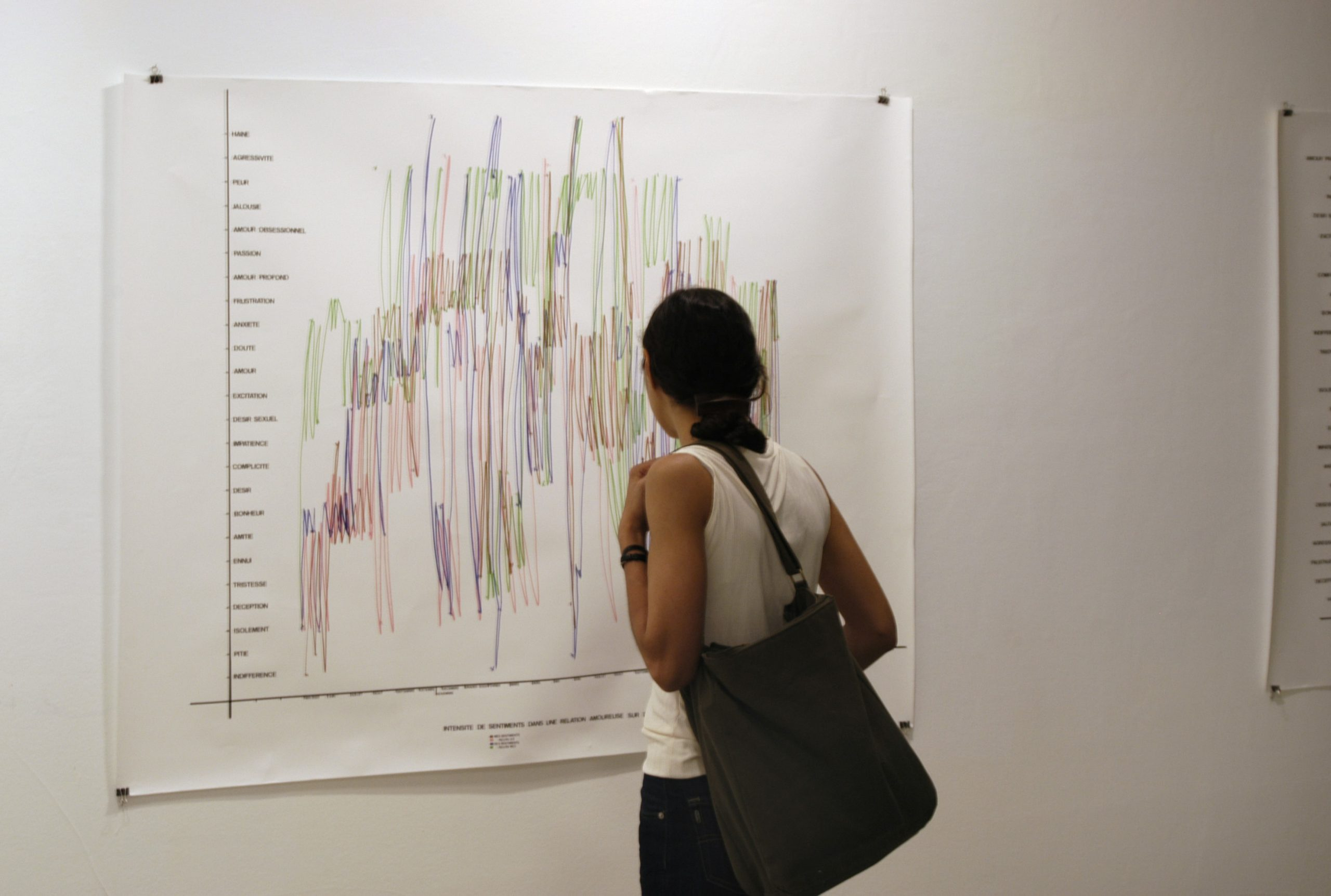 Exhibition/ Time warp, Public